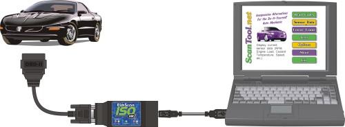 ElmScan ISO USB -- OBD-II scan tool